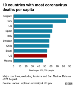 death rate of countries 2